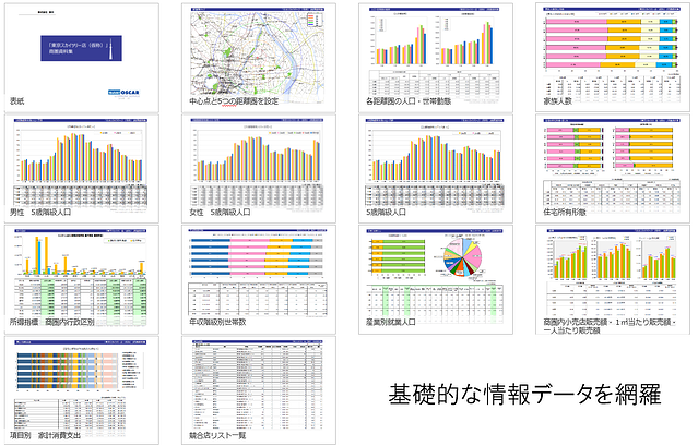 GISによる基礎情報分析