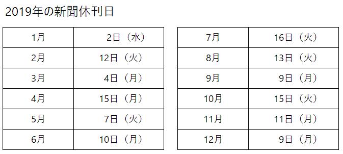 休刊日-3